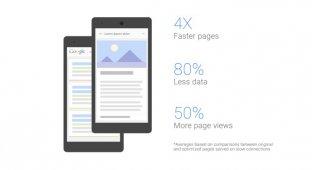 Как Google ускоряет загрузку сайтов при медленном соединении
