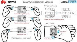Huawei придумала игровые часы